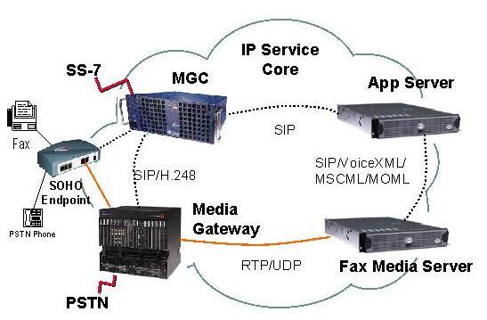 Media Server - 2